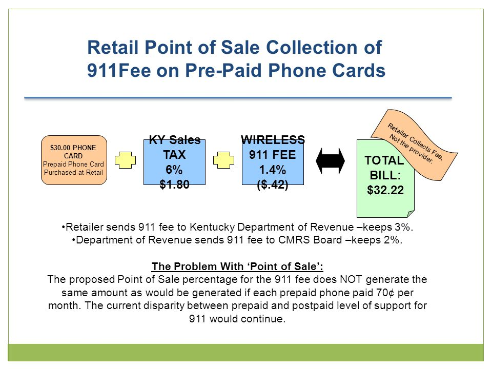 Retail Point of Sale Collection of 911Fee on Pre-Paid Phone Cards $30.00 PHONE CARD Prepaid Phone Card Purchased at Retail KY Sales TAX 6% $1.80 WIRELESS 911 FEE 1.4% ($.42) TOTAL BILL: $32.22 Retailer Collects Fee, Not the provider.