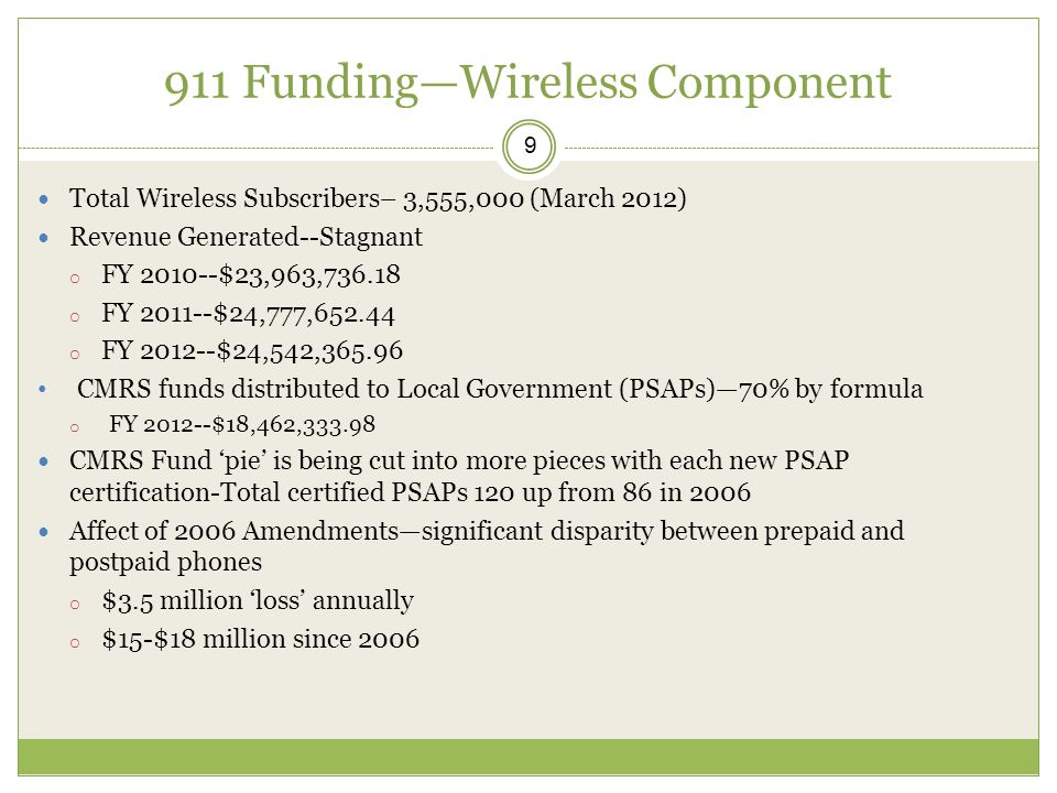 911 Funding—Wireless Component 9 Total Wireless Subscribers– 3,555,000 (March 2012) Revenue Generated--Stagnant o FY 2010--$23,963,736.18 o FY 2011--$24,777,652.44 o FY 2012--$24,542,365.96 CMRS funds distributed to Local Government (PSAPs)—70% by formula o FY 2012--$18,462,333.98 CMRS Fund 'pie' is being cut into more pieces with each new PSAP certification-Total certified PSAPs 120 up from 86 in 2006 Affect of 2006 Amendments—significant disparity between prepaid and postpaid phones o $3.5 million 'loss' annually o $15-$18 million since 2006