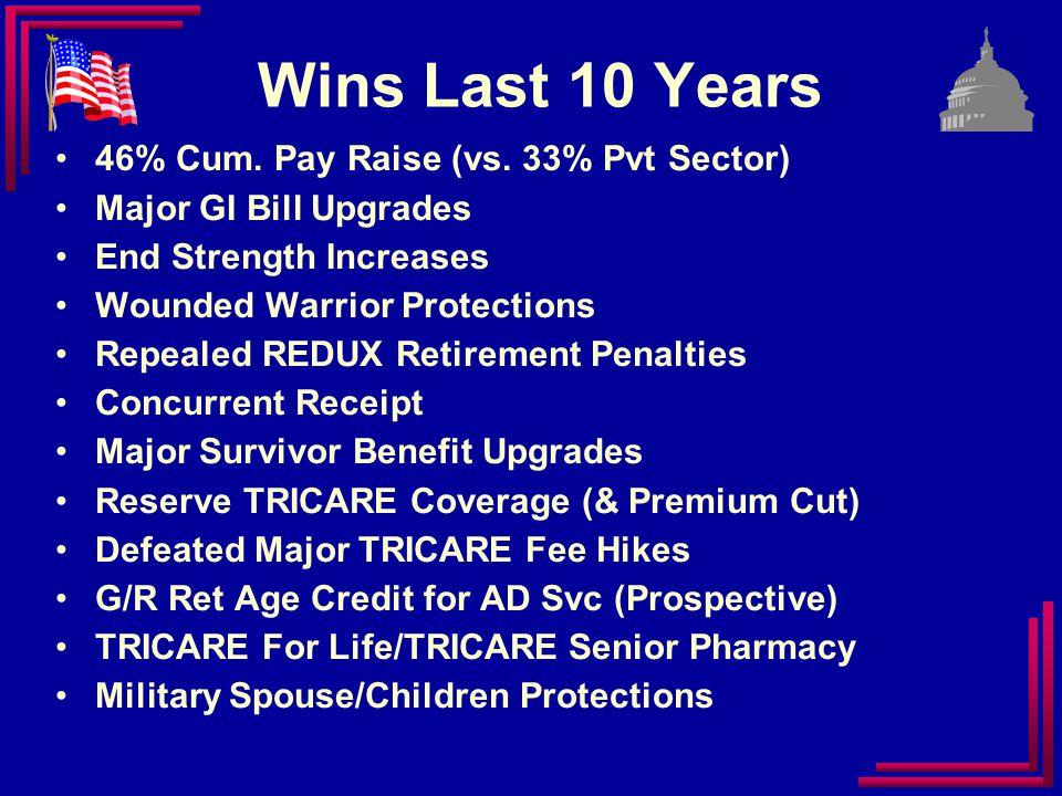 Beneficiary Fees vs.