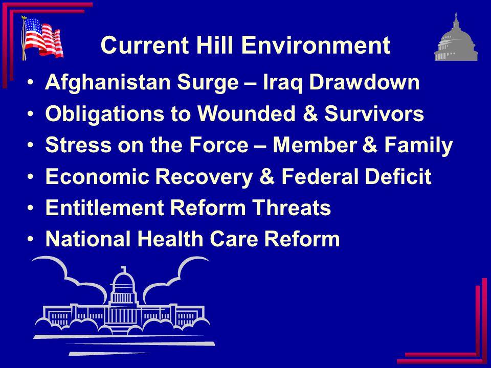 Military Healthcare John Davis FRA
