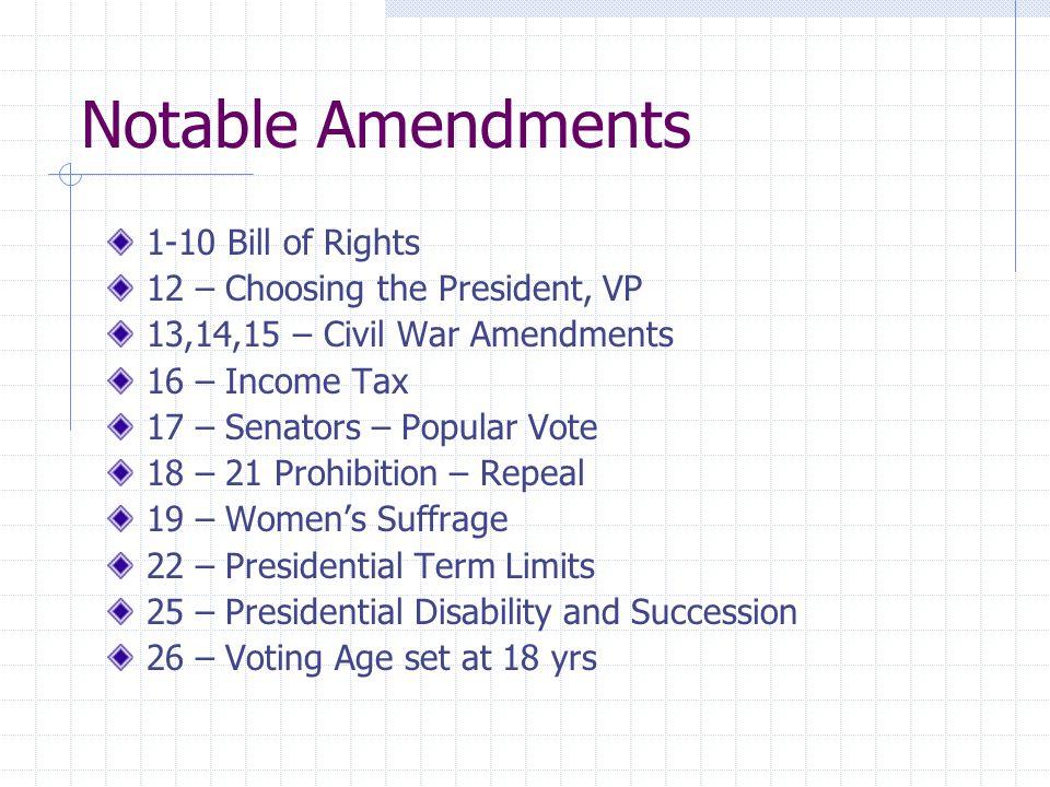 Notable Amendments 1-10 Bill of Rights 12 – Choosing the President, VP 13,14,15 – Civil War Amendments 16 – Income Tax 17 – Senators – Popular Vote 18