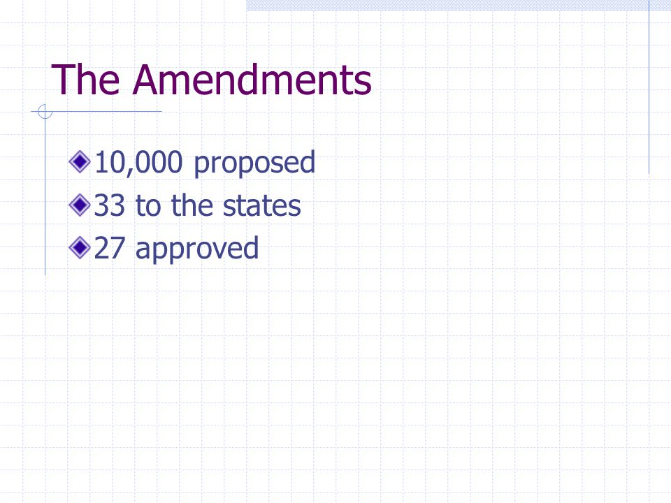 The Amendments 10,000 proposed 33 to the states 27 approved