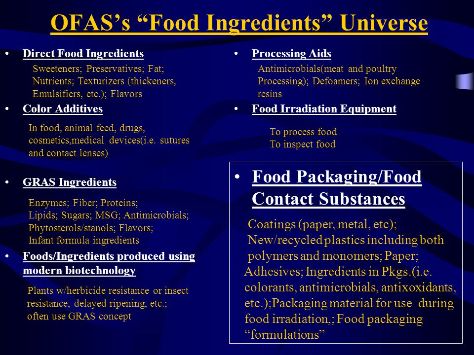 OFAS's Food Ingredients Universe Direct Food Ingredients Color Additives GRAS Ingredients Foods/Ingredients produced using modern biotechnology Processing Aids Food Irradiation Equipment Food Packaging/Food Contact Substances Sweeteners; Preservatives; Fat; Nutrients; Texturizers (thickeners, Emulsifiers, etc.); Flavors To process food To inspect food In food, animal feed, drugs, cosmetics,medical devices(i.e.