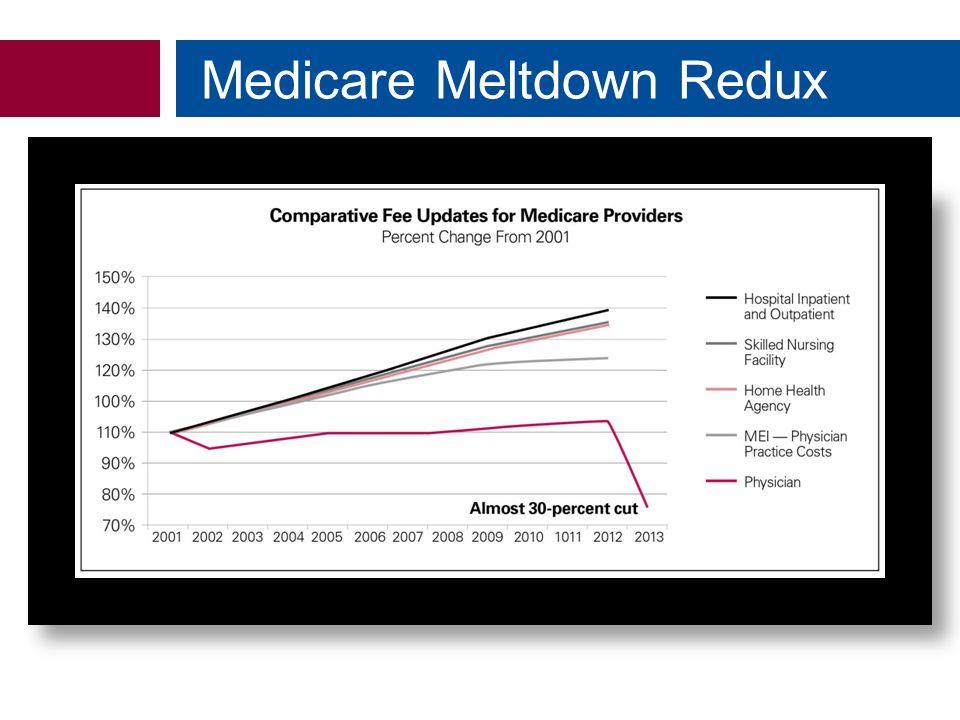 Medicare Meltdown Redux
