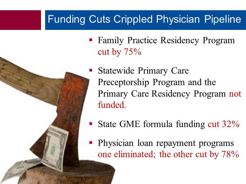 Funding Cuts Crippled Physician Pipeline  Family Practice Residency Program cut by 75%  Statewide Primary Care Preceptorship Program and the Primary Care Residency Program not funded.