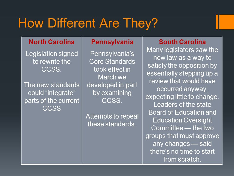 How Different Are They. North Carolina Legislation signed to rewrite the CCSS.
