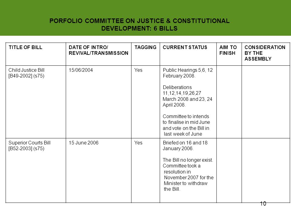 10 PORFOLIO COMMITTEE ON JUSTICE & CONSTITUTIONAL DEVELOPMENT: 6 BILLS TITLE OF BILLDATE OF INTRO/ REVIVAL/TRANSMISSION TAGGINGCURRENT STATUSAIM TO FINISH CONSIDERATION BY THE ASSEMBLY Child Justice Bill [B49-2002] (s75) 15/06/2004YesPublic Hearings 5,6, 12 February 2008.
