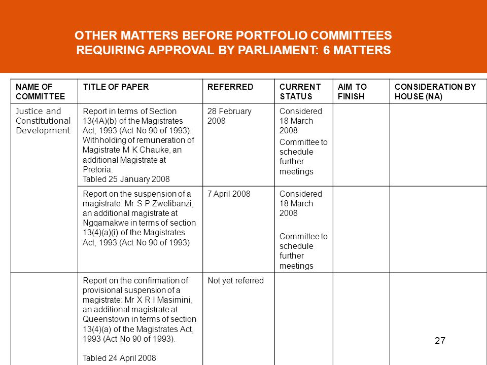 27 OTHER MATTERS BEFORE PORTFOLIO COMMITTEES REQUIRING APPROVAL BY PARLIAMENT: 6 MATTERS NAME OF COMMITTEE TITLE OF PAPERREFERREDCURRENT STATUS AIM TO FINISH CONSIDERATION BY HOUSE (NA) Justice and Constitutional Development Report in terms of Section 13(4A)(b) of the Magistrates Act, 1993 (Act No 90 of 1993): Withholding of remuneration of Magistrate M K Chauke, an additional Magistrate at Pretoria.
