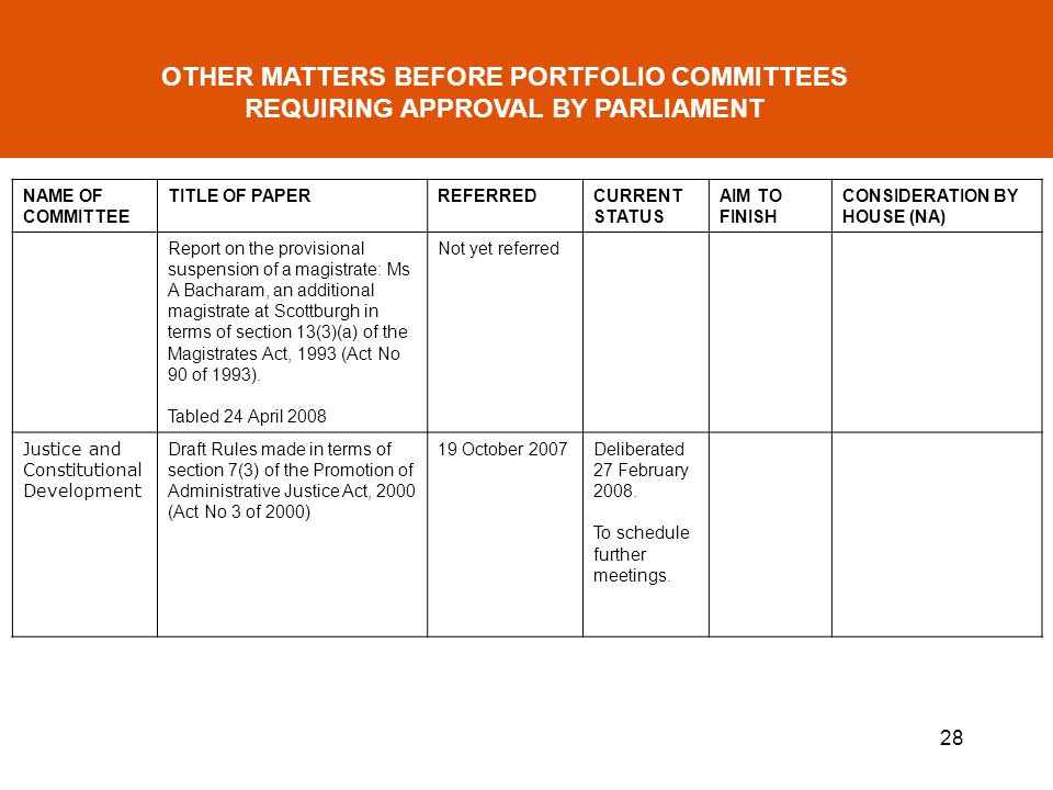 28 OTHER MATTERS BEFORE PORTFOLIO COMMITTEES REQUIRING APPROVAL BY PARLIAMENT NAME OF COMMITTEE TITLE OF PAPERREFERREDCURRENT STATUS AIM TO FINISH CONSIDERATION BY HOUSE (NA) Report on the provisional suspension of a magistrate: Ms A Bacharam, an additional magistrate at Scottburgh in terms of section 13(3)(a) of the Magistrates Act, 1993 (Act No 90 of 1993).