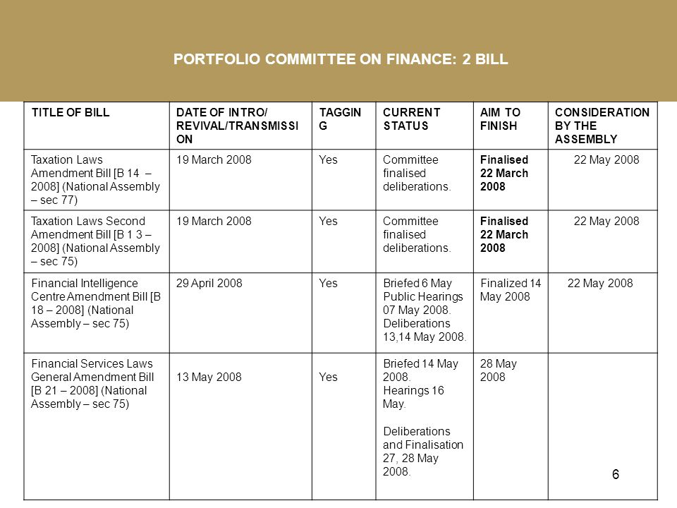 6 PORTFOLIO COMMITTEE ON FINANCE: 2 BILL TITLE OF BILLDATE OF INTRO/ REVIVAL/TRANSMISSI ON TAGGIN G CURRENT STATUS AIM TO FINISH CONSIDERATION BY THE ASSEMBLY Taxation Laws Amendment Bill [B 14 – 2008] (National Assembly – sec 77) 19 March 2008YesCommittee finalised deliberations.