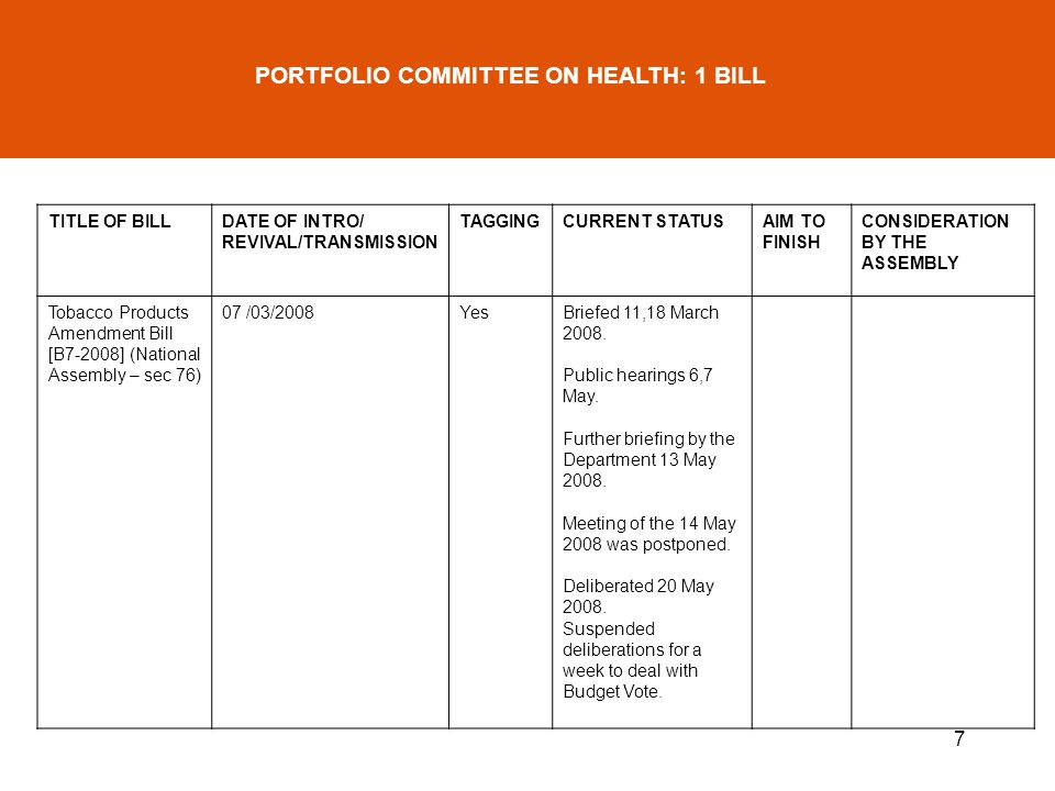 7 PORTFOLIO COMMITTEE ON HEALTH: 1 BILL TITLE OF BILLDATE OF INTRO/ REVIVAL/TRANSMISSION TAGGINGCURRENT STATUSAIM TO FINISH CONSIDERATION BY THE ASSEMBLY Tobacco Products Amendment Bill [B7-2008] (National Assembly – sec 76) 07 /03/2008YesBriefed 11,18 March 2008.