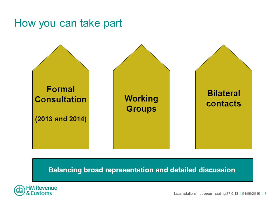 Loan relationships open meeting 27.6.13 | 01/05/2015 | 7 How you can take part Bilateral contacts Working Groups Formal Consultation (2013 and 2014) B