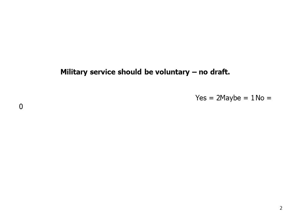 2 Military service should be voluntary – no draft. Yes = 2Maybe = 1No = 0