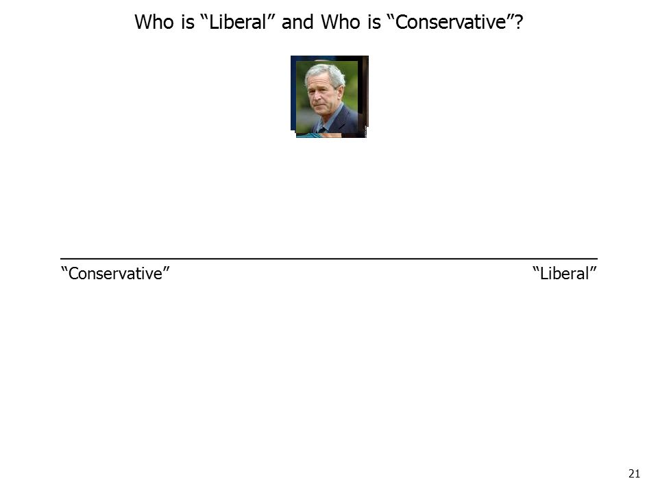 21 Who is Liberal and Who is Conservative Conservative Liberal