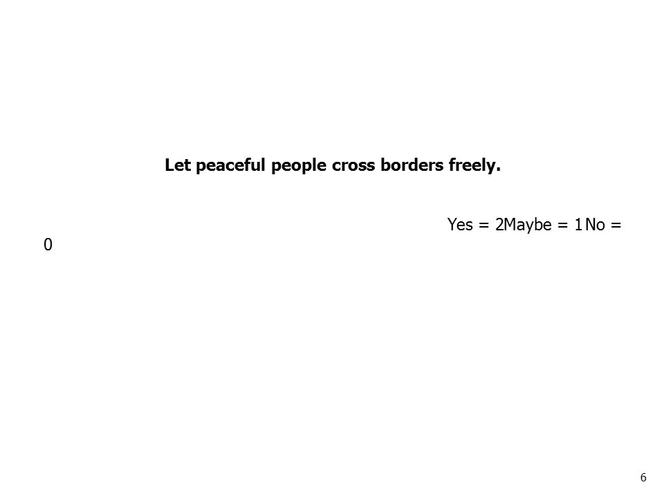 6 Let peaceful people cross borders freely. Yes = 2Maybe = 1No = 0