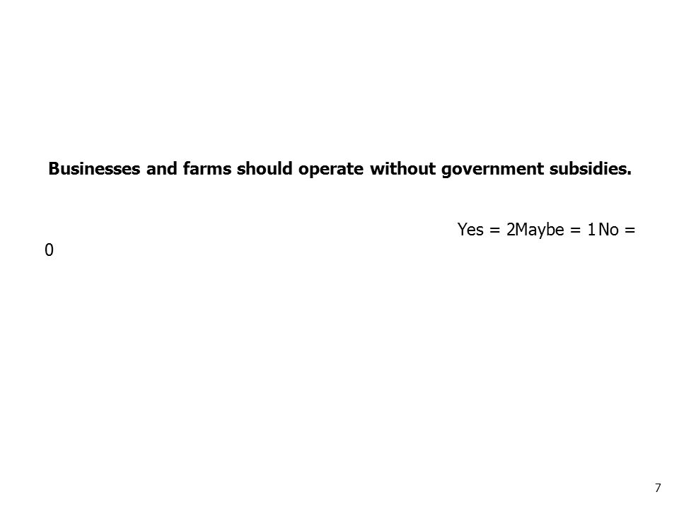 7 Businesses and farms should operate without government subsidies. Yes = 2Maybe = 1No = 0
