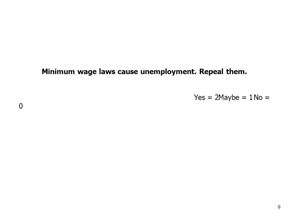 9 Minimum wage laws cause unemployment. Repeal them. Yes = 2Maybe = 1No = 0