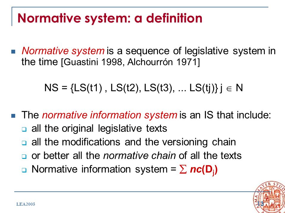 14 LEA2005 Normative information system Legal system Temporal line t0t0 tntn titi t i+1 t n+1 t1t1 t2t2 ….