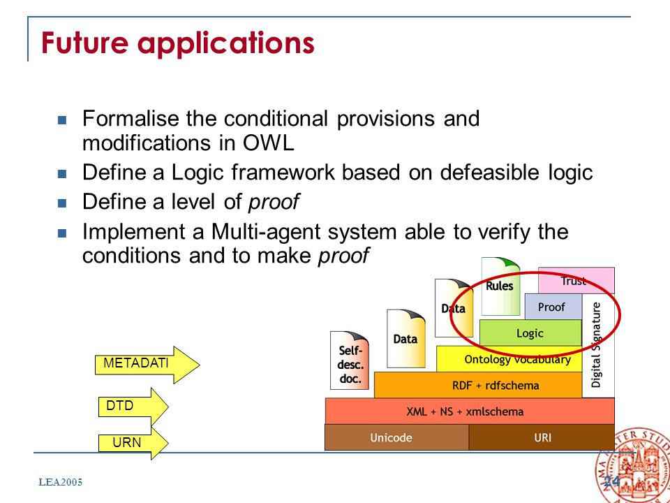 24 LEA2005 Future applications Formalise the conditional provisions and modifications in OWL Define a Logic framework based on defeasible logic Define