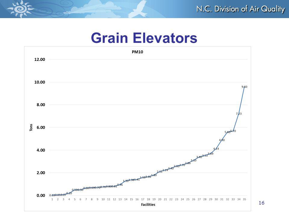 Grain Elevators 16
