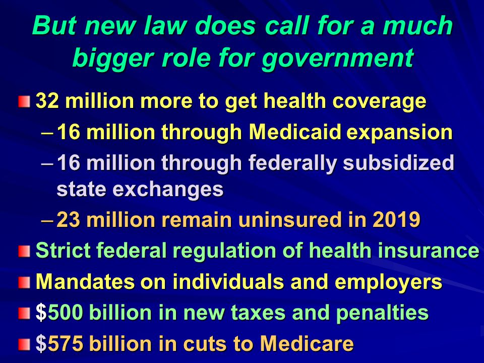 But new law does call for a much bigger role for government 32 million more to get health coverage –16 million through Medicaid expansion –16 million through federally subsidized state exchanges –23 million remain uninsured in 2019 Strict federal regulation of health insurance Mandates on individuals and employers $500 billion in new taxes and penalties $575 billion in cuts to Medicare