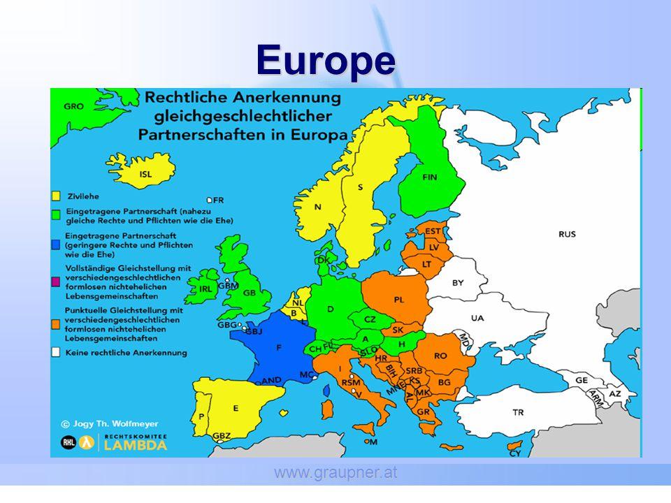 www.graupner.at Europe