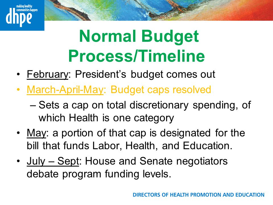 Normal Budget Process/Timeline February: President's budget comes out March-April-May: Budget caps resolved –Sets a cap on total discretionary spending, of which Health is one category May: a portion of that cap is designated for the bill that funds Labor, Health, and Education.