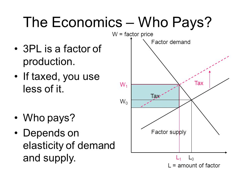 Tax The Economics – Who Pays. 3PL is a factor of production.