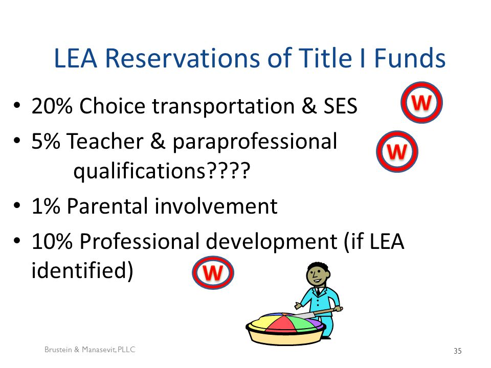 LEA Reservations of Title I Funds 20% Choice transportation & SES 5% Teacher & paraprofessional qualifications .