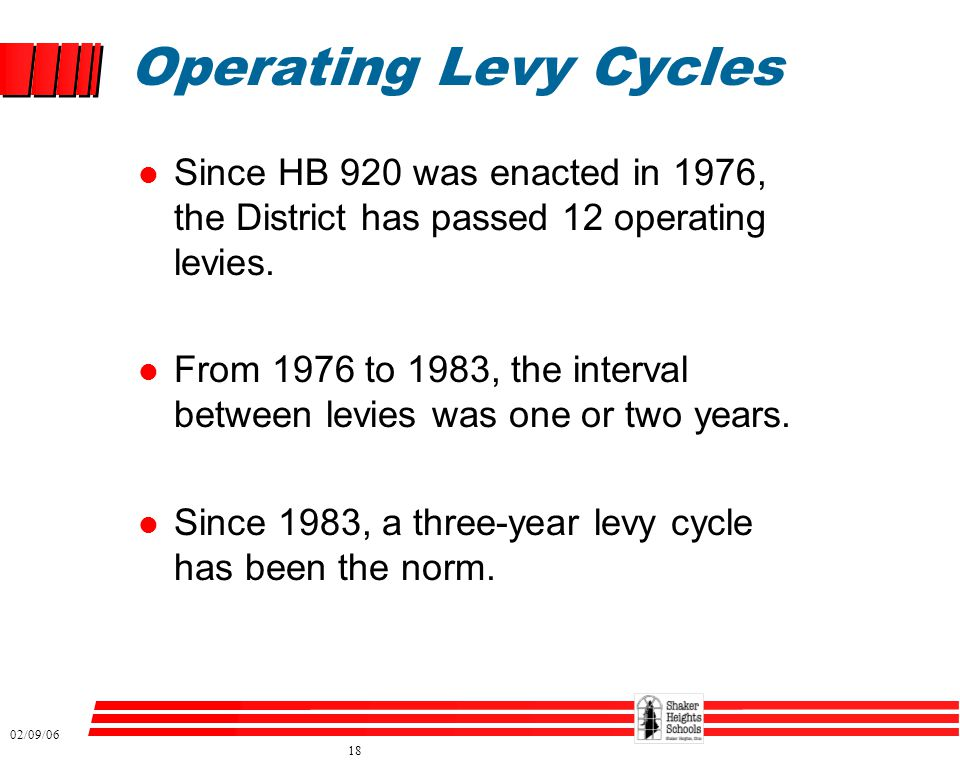 02/09/06 18 Operating Levy Cycles l Since HB 920 was enacted in 1976, the District has passed 12 operating levies. l From 1976 to 1983, the interval b