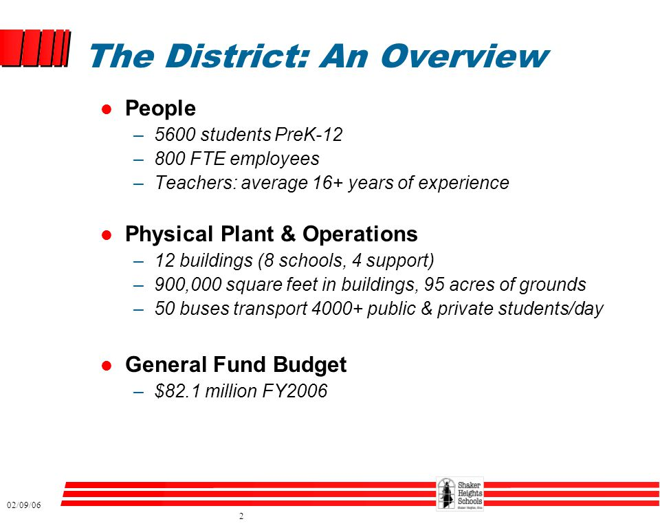 02/09/06 2 The District: An Overview l People –5600 students PreK-12 –800 FTE employees –Teachers: average 16+ years of experience l Physical Plant & Operations –12 buildings (8 schools, 4 support) –900,000 square feet in buildings, 95 acres of grounds –50 buses transport 4000+ public & private students/day l General Fund Budget –$82.1 million FY2006