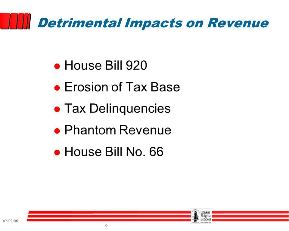 02/09/06 6 Detrimental Impacts on Revenue l House Bill 920 l Erosion of Tax Base l Tax Delinquencies l Phantom Revenue l House Bill No. 66