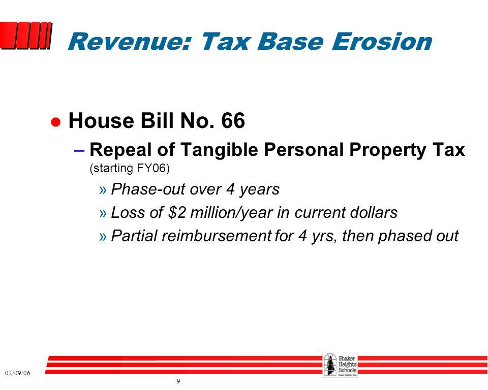 02/09/06 9 Revenue: Tax Base Erosion l House Bill No.