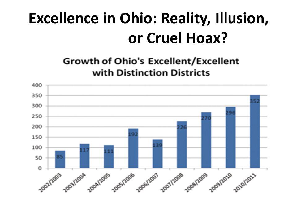 Ohio Education What do we do?