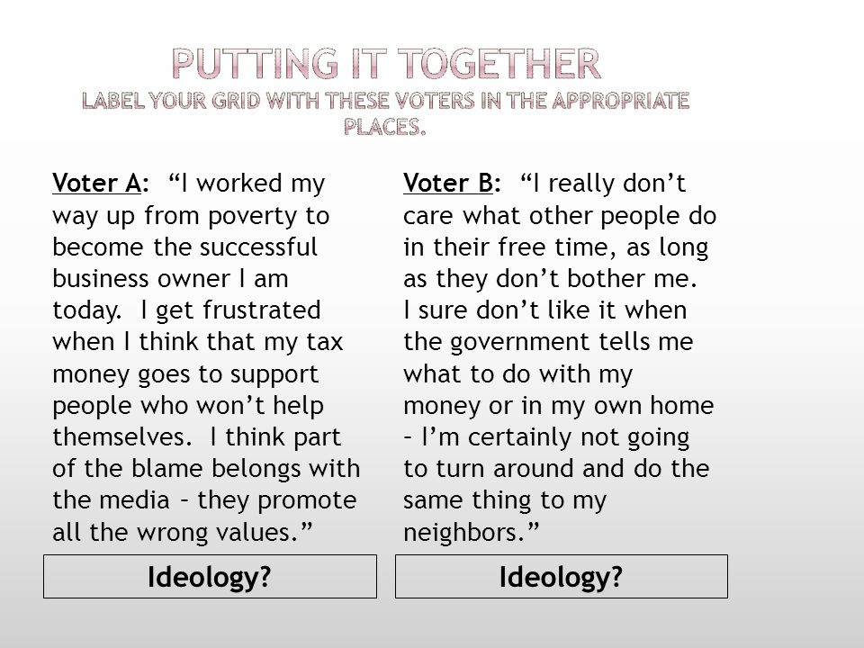 Ideology.Voter C: I really worry about the state of the world today.
