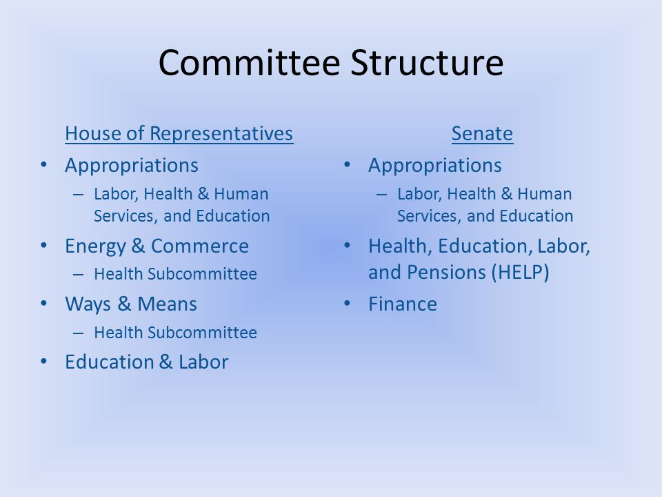 Committee Structure House of Representatives Appropriations – Labor, Health & Human Services, and Education Energy & Commerce – Health Subcommittee Ways & Means – Health Subcommittee Education & Labor Senate Appropriations – Labor, Health & Human Services, and Education Health, Education, Labor, and Pensions (HELP) Finance