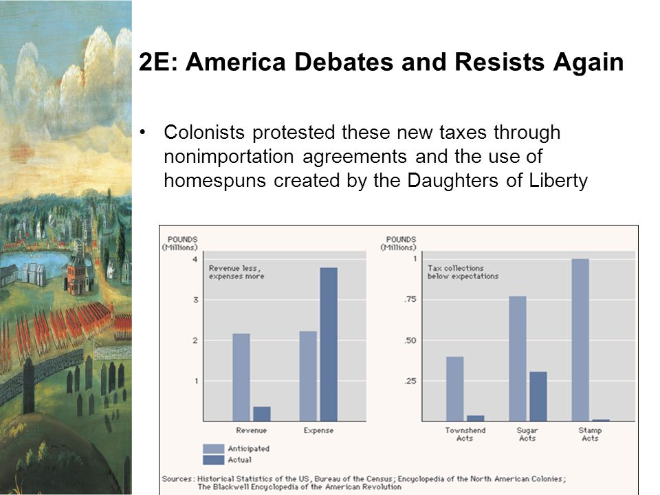 2E: America Debates and Resists Again Colonists protested these new taxes through nonimportation agreements and the use of homespuns created by the Daughters of Liberty