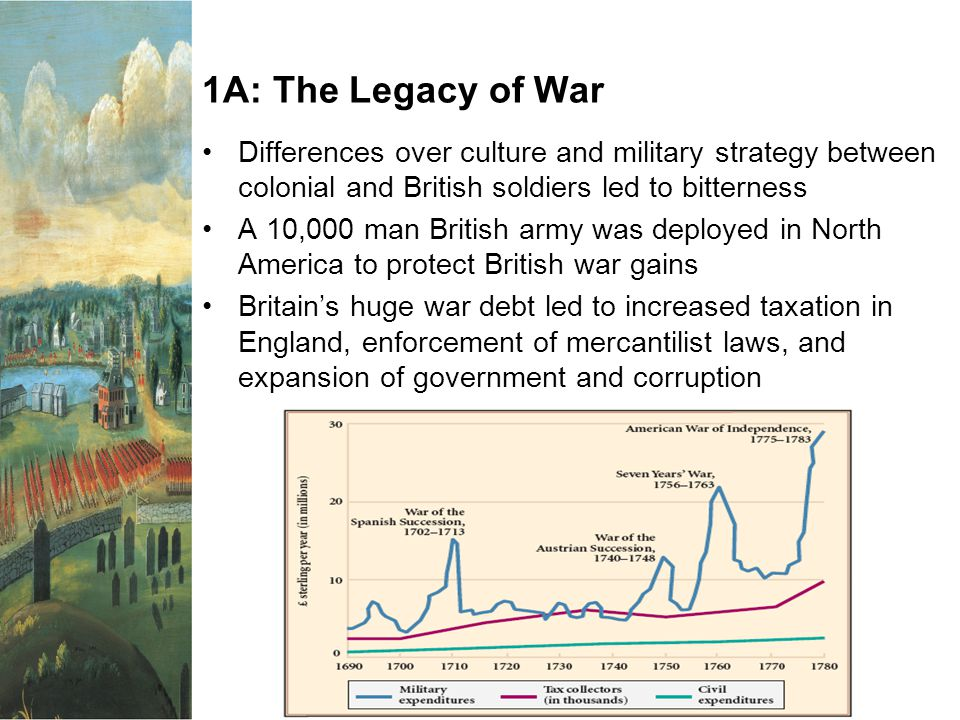 1A: The Legacy of War Differences over culture and military strategy between colonial and British soldiers led to bitterness A 10,000 man British army