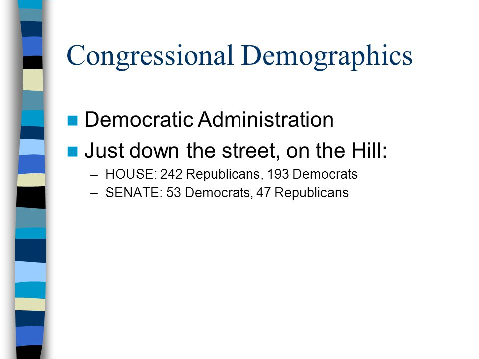 Congressional Demographics Democratic Administration Just down the street, on the Hill: –HOUSE: 242 Republicans, 193 Democrats –SENATE: 53 Democrats, 47 Republicans