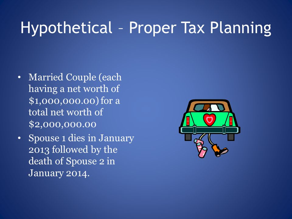 Hypothetical – Proper Tax Planning Married Couple (each having a net worth of $1,000,000.00) for a total net worth of $2,000,000.00 Spouse 1 dies in January 2013 followed by the death of Spouse 2 in January 2014.