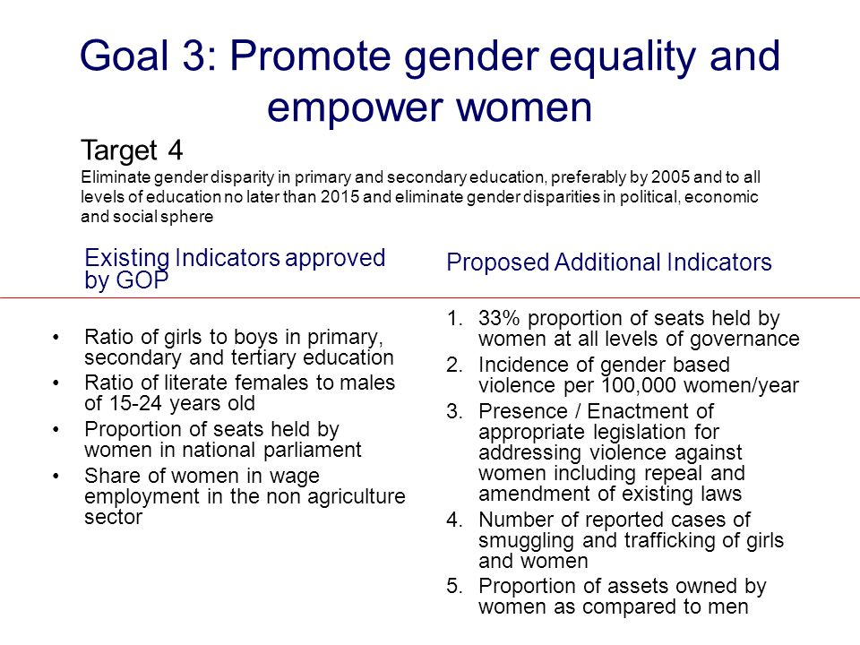 Goal 3: Promote gender equality and empower women Existing Indicators approved by GOP Ratio of girls to boys in primary, secondary and tertiary educat