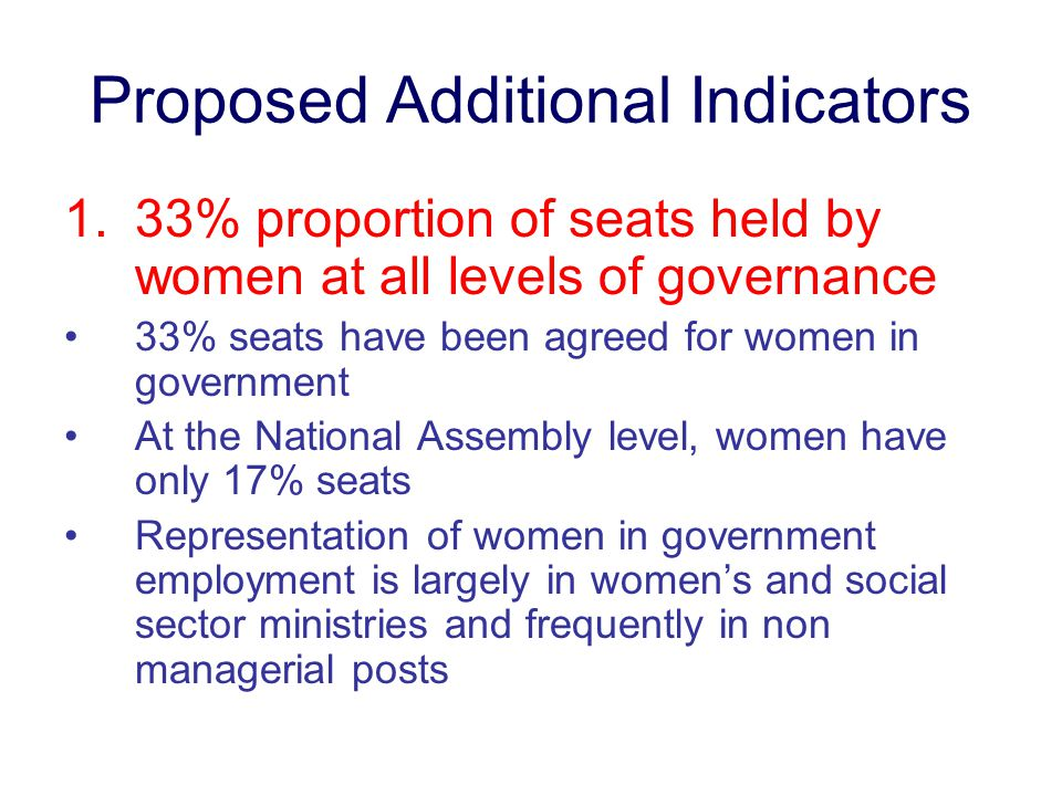 Proposed Additional Indicators 1.33% proportion of seats held by women at all levels of governance 33% seats have been agreed for women in government