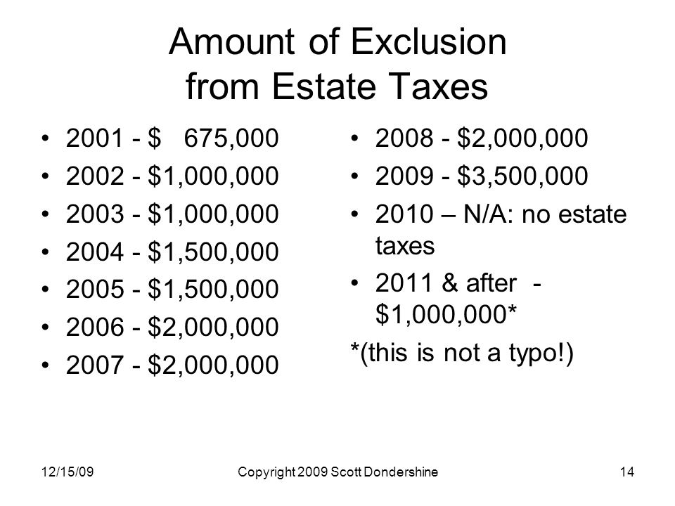 12/15/09Copyright 2009 Scott Dondershine14 Amount of Exclusion from Estate Taxes 2001 - $ 675,000 2002 - $1,000,000 2003 - $1,000,000 2004 - $1,500,000 2005 - $1,500,000 2006 - $2,000,000 2007 - $2,000,000 2008 - $2,000,000 2009 - $3,500,000 2010 – N/A: no estate taxes 2011 & after - $1,000,000* *(this is not a typo!)