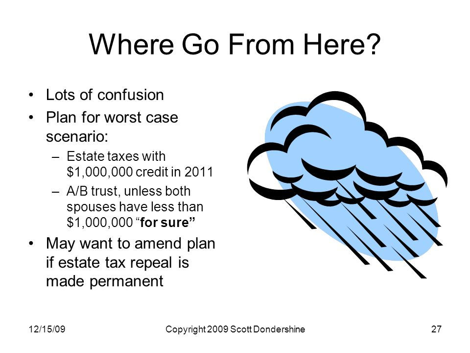 12/15/09Copyright 2009 Scott Dondershine27 Where Go From Here? Lots of confusion Plan for worst case scenario: –Estate taxes with $1,000,000 credit in