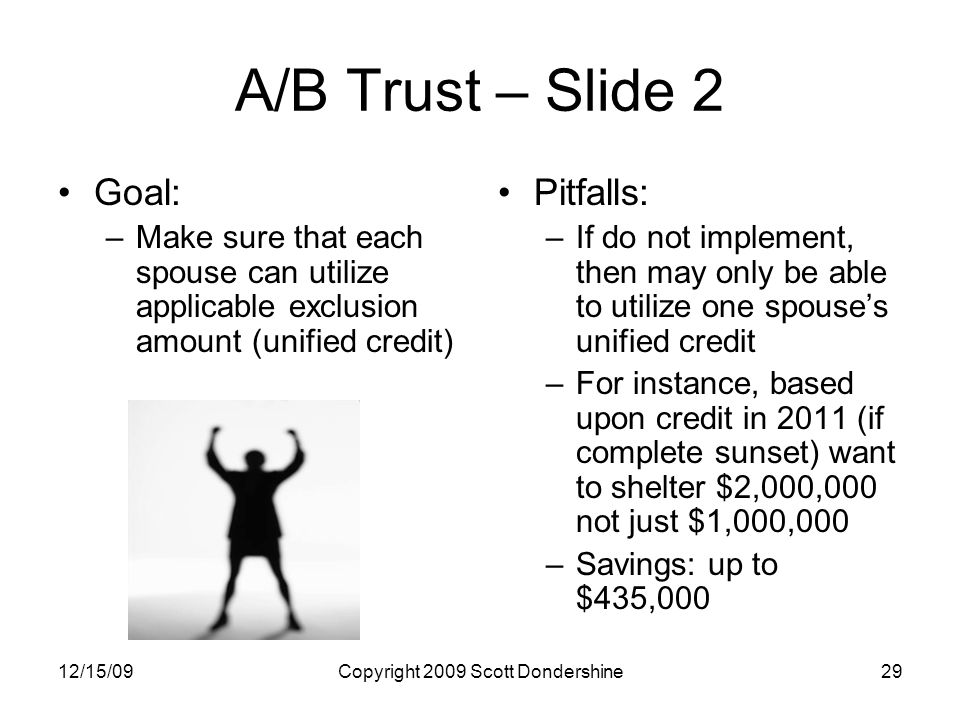 12/15/09Copyright 2009 Scott Dondershine29 A/B Trust – Slide 2 Goal: –Make sure that each spouse can utilize applicable exclusion amount (unified credit) Pitfalls: –If do not implement, then may only be able to utilize one spouse's unified credit –For instance, based upon credit in 2011 (if complete sunset) want to shelter $2,000,000 not just $1,000,000 –Savings: up to $435,000