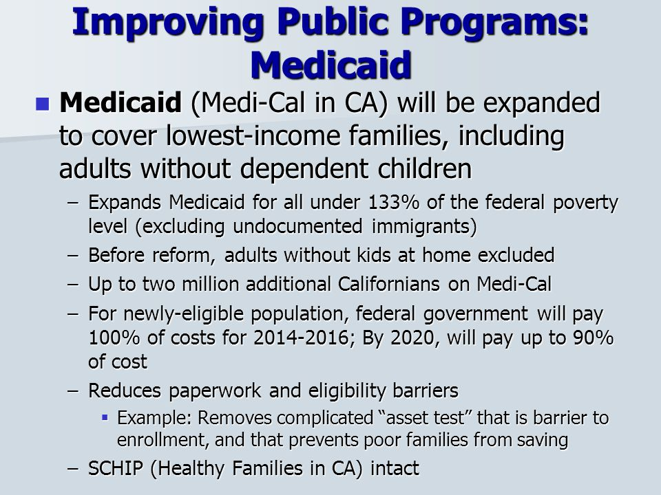 Improving Public Programs: Medicaid Medicaid (Medi-Cal in CA) will be expanded to cover lowest-income families, including adults without dependent children Medicaid (Medi-Cal in CA) will be expanded to cover lowest-income families, including adults without dependent children –Expands Medicaid for all under 133% of the federal poverty level (excluding undocumented immigrants) –Before reform, adults without kids at home excluded –Up to two million additional Californians on Medi-Cal –For newly-eligible population, federal government will pay 100% of costs for 2014-2016; By 2020, will pay up to 90% of cost –Reduces paperwork and eligibility barriers  Example: Removes complicated asset test that is barrier to enrollment, and that prevents poor families from saving –SCHIP (Healthy Families in CA) intact