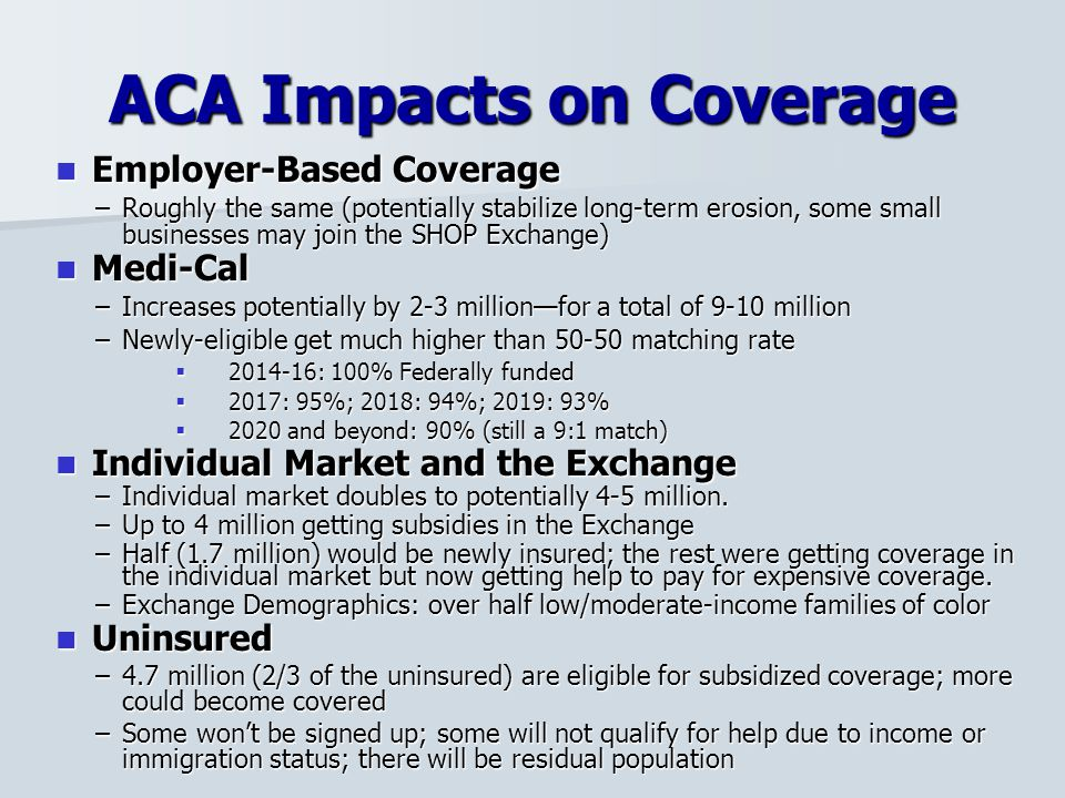 ACA Impacts on Coverage Employer-Based Coverage Employer-Based Coverage –Roughly the same (potentially stabilize long-term erosion, some small businesses may join the SHOP Exchange) Medi-Cal Medi-Cal –Increases potentially by 2-3 million—for a total of 9-10 million –Newly-eligible get much higher than 50-50 matching rate  2014-16: 100% Federally funded  2017: 95%; 2018: 94%; 2019: 93%  2020 and beyond: 90% (still a 9:1 match) Individual Market and the Exchange Individual Market and the Exchange –Individual market doubles to potentially 4-5 million.