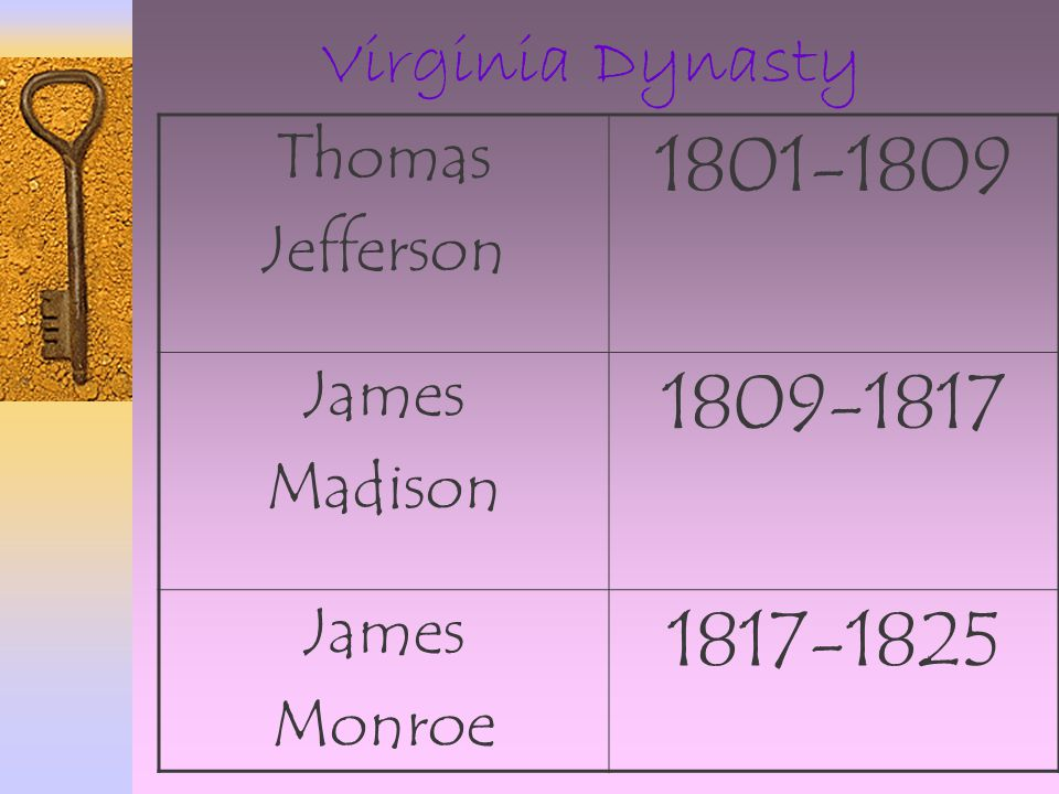 Virginia Dynasty Thomas Jefferson 1801-1809 James Madison 1809-1817 James Monroe 1817-1825