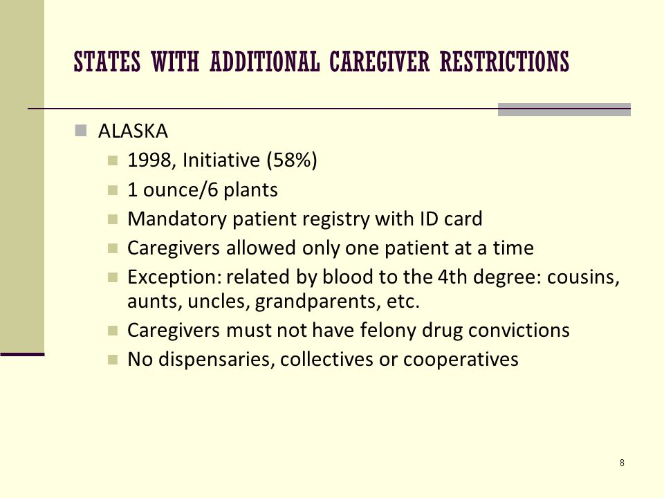 8 STATES WITH ADDITIONAL CAREGIVER RESTRICTIONS ALASKA 1998, Initiative (58%) 1 ounce/6 plants Mandatory patient registry with ID card Caregivers allowed only one patient at a time Exception: related by blood to the 4th degree: cousins, aunts, uncles, grandparents, etc.