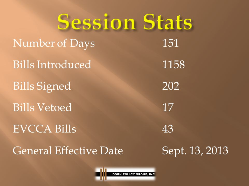 Number of Days151 Bills Introduced1158 Bills Signed202 Bills Vetoed 17 EVCCA Bills43 General Effective DateSept. 13, 2013
